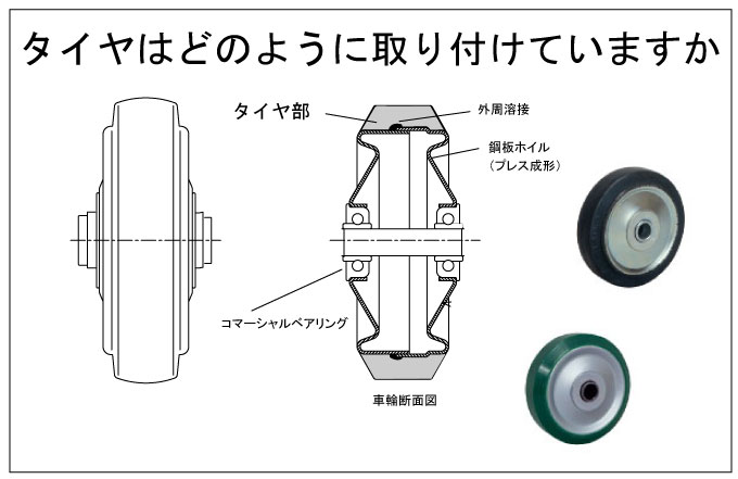 車輪の部品構成
