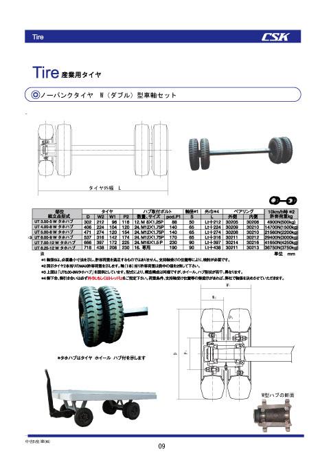 ダブル型車軸セットカタログ
