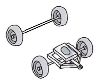 二輪操舵式