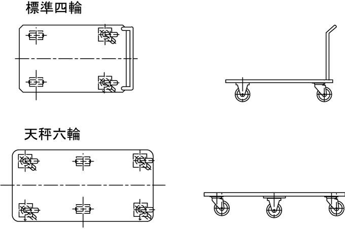 台車の車輪配置