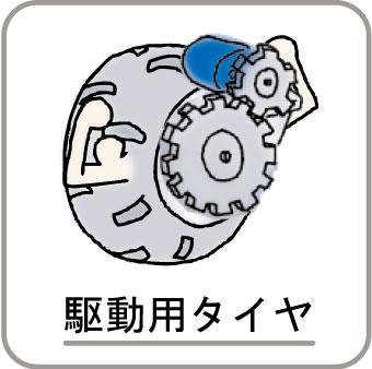 駆動として使用できるノーパンクタイヤを紹介