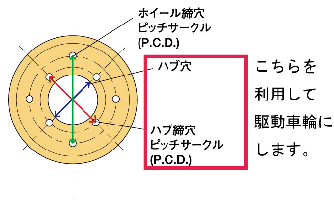 軸受(ハブ)取付寸法図